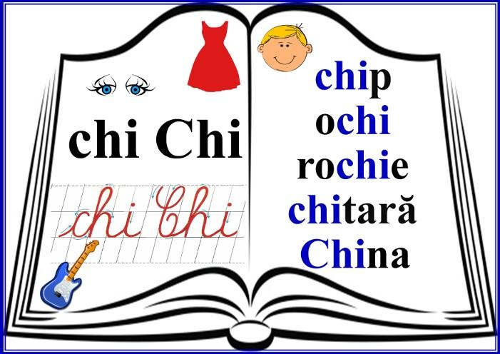 grupurile de litere- grupul CHI