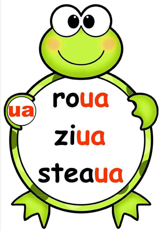 """Grupurile de sunete - Planșă grupul de sunete """"ua"""""""