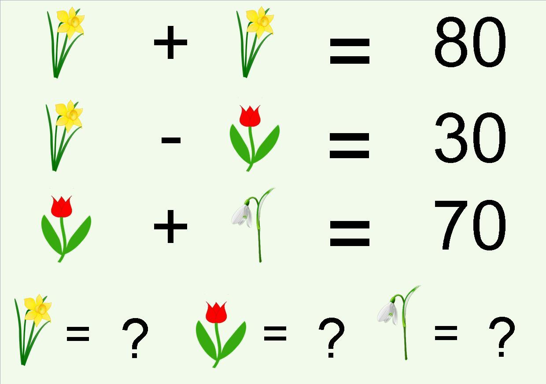 Probleme ilustrate -Problema 1