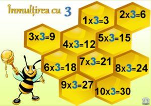 Înmulțirea cu 3 - albină