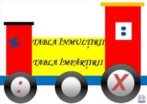 Tabla înmulțirii - Locomotiva