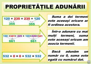 Proprietățile operațiilor de adunare ți înmulțire - Proprietățile adunării