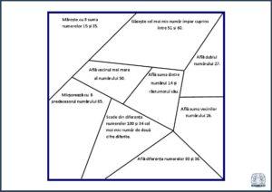Noțiuni de geometrie. Pătratul - puzzle