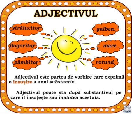 Ce este adjectivul?